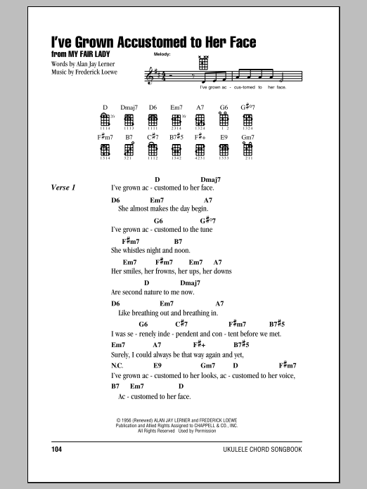 Tablature guitare I've Grown Accustomed To Her Face de Alan Jay Lerner - Ukulele (strumming patterns)