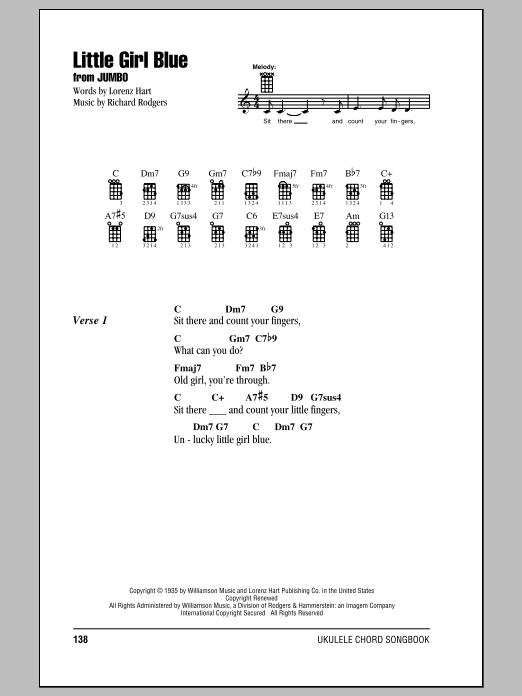Tablature guitare Little Girl Blue de Richard Rodgers - Ukulele (strumming patterns)