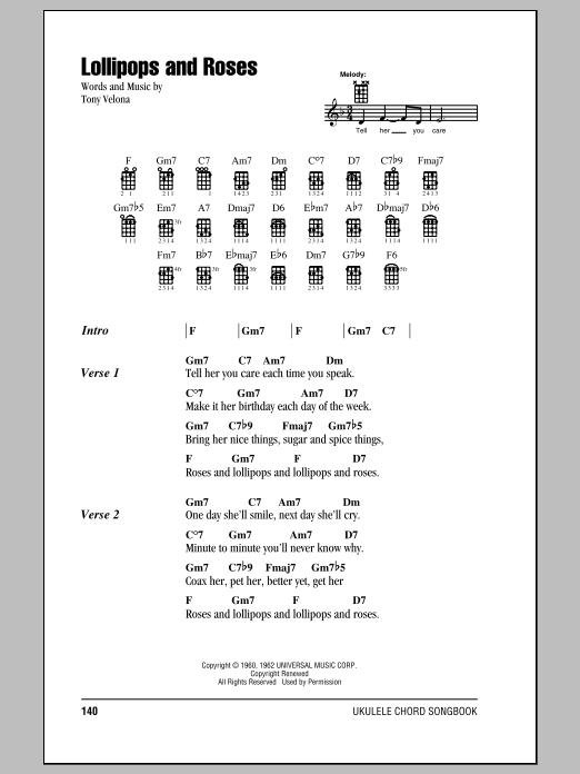 Tablature guitare Lollipops And Roses de Tony Velona - Ukulele (strumming patterns)