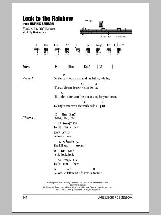 Tablature guitare Look To The Rainbow de E.Y. Harburg - Ukulele (strumming patterns)