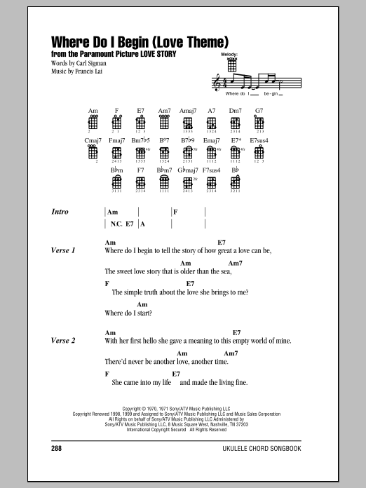 Tablature guitare Where Do I Begin (Love Theme) de Andy Williams - Ukulele (strumming patterns)