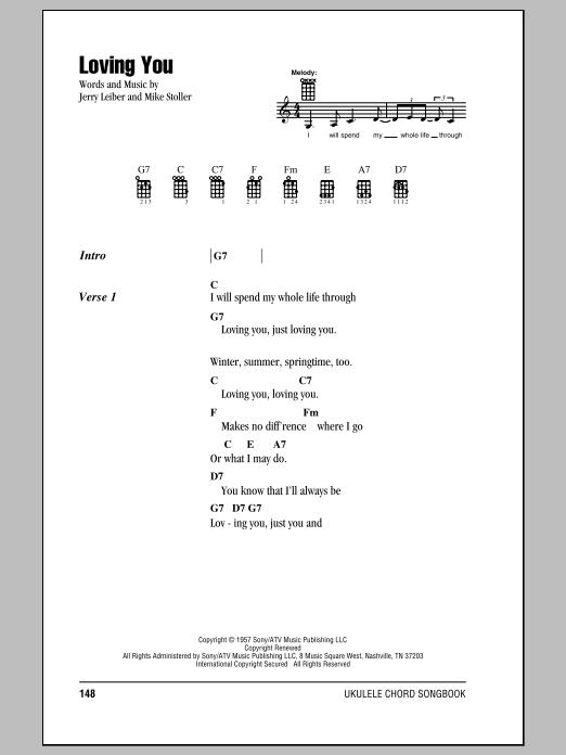 Tablature guitare Loving You de Elvis Presley - Ukulele (strumming patterns)