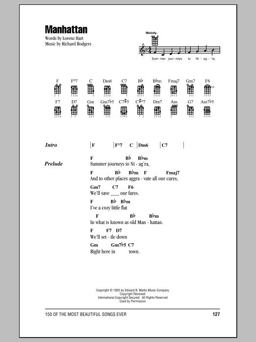 Tablature guitare Manhattan de Rodgers & Hart - Ukulele (strumming patterns)