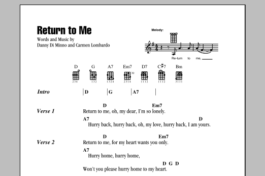Tablature guitare Return To Me de Dean Martin - Ukulele (strumming patterns)