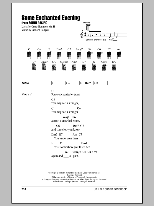 Tablature guitare Some Enchanted Evening de Rodgers & Hammerstein - Ukulele (strumming patterns)