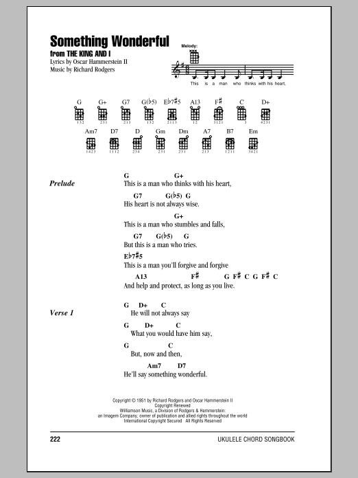 Tablature guitare Something Wonderful de Rodgers & Hammerstein - Ukulele (strumming patterns)