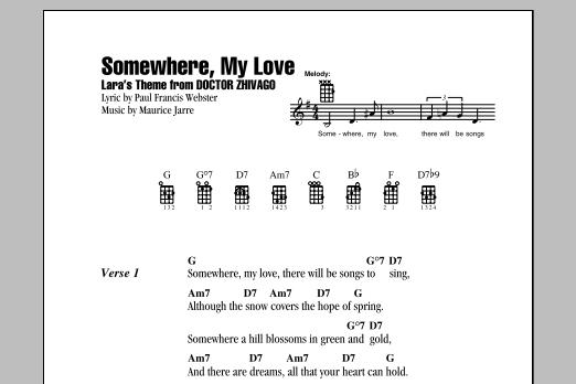Tablature guitare Somewhere, My Love de Paul Francis Webster - Ukulele (strumming patterns)