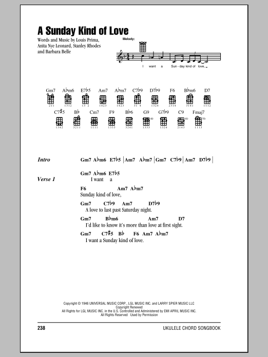 Tablature guitare A Sunday Kind Of Love de Reba McEntire - Ukulele (strumming patterns)