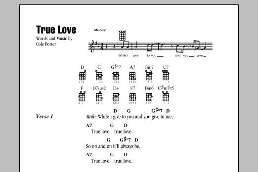 Tablature guitare True Love de Cole Porter - Ukulele (strumming patterns)