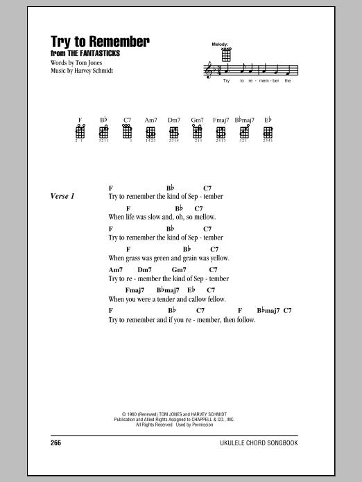 Tablature guitare Try To Remember de Tom Jones - Ukulele (strumming patterns)