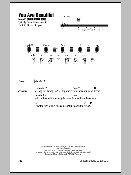 Tablature guitare You Are Beautiful de Richard Rodgers - Ukulele (strumming patterns)