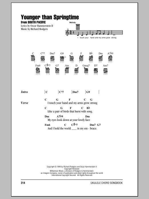 Tablature guitare Younger Than Springtime de Rodgers & Hammerstein - Ukulele (strumming patterns)