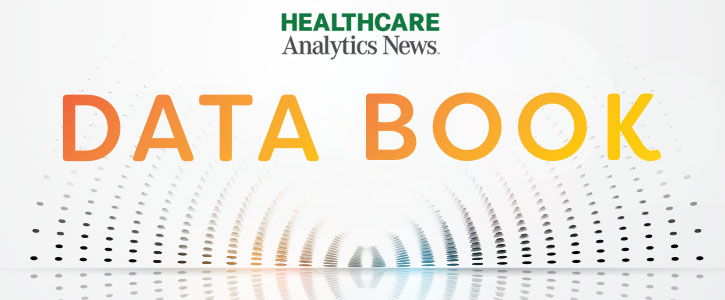 data book,health tech podcast,hca news,healthcare analytics news podcast
