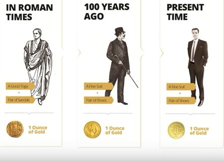 spending-power
