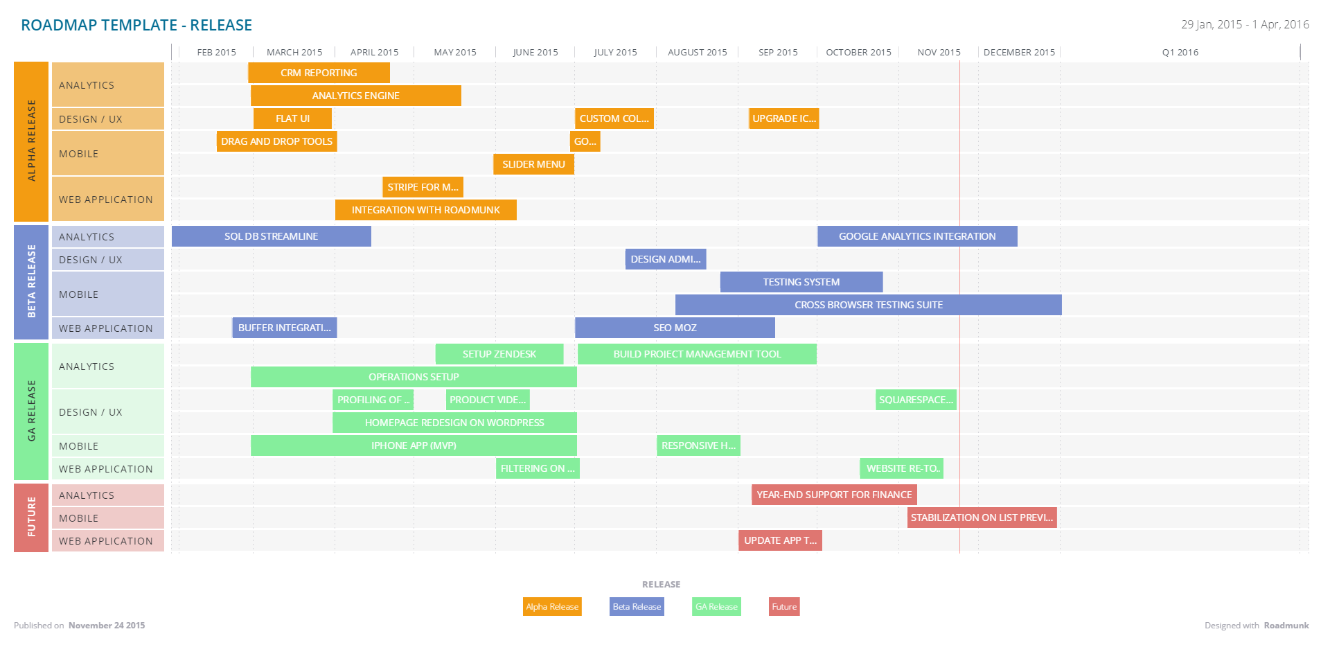 business timeline template solarfmtk