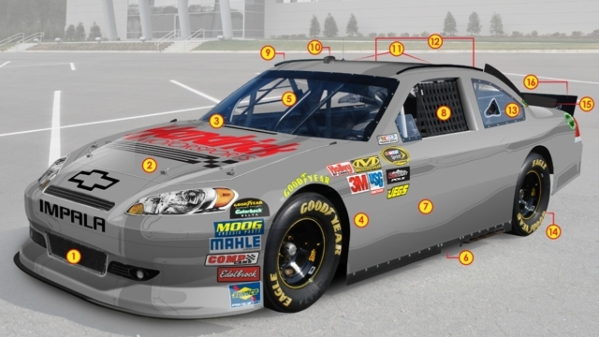 Anatomy of a Cup Chevrolet