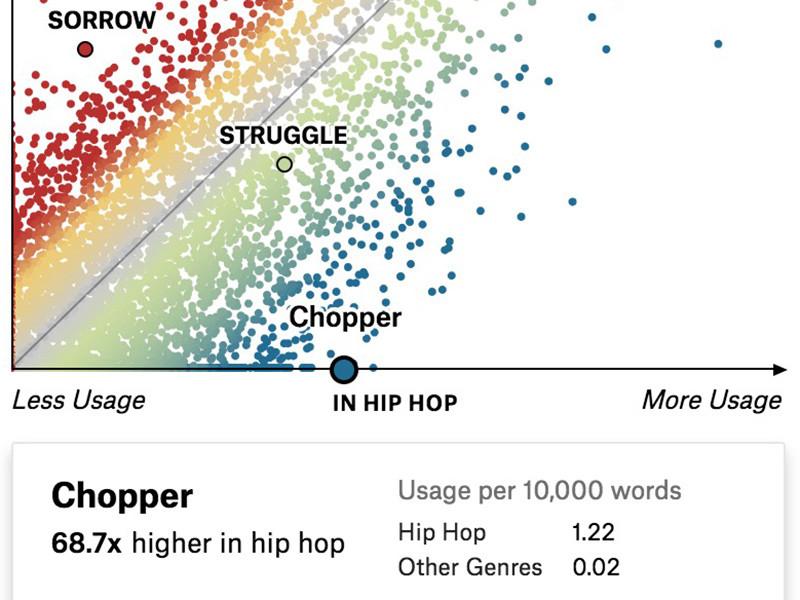 hipp hopp mote