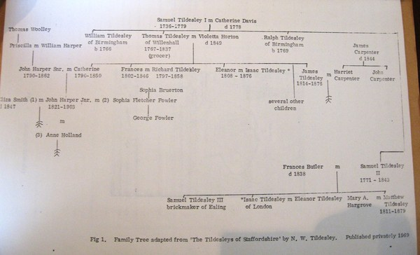 family tree of Samuel Tildeseley and Catherine Davis