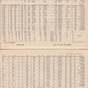 State of Connecticut Information relative to the Assessment and Collection of Taxes 1919