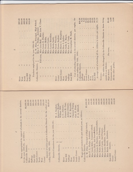 Annual Report of the School Visitors of the Town of Canton, Connecticut 1894