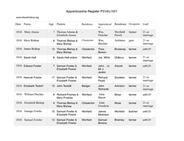 Worfield Apprenticeship Register P314/L/10/1