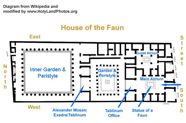 Pompeii House of the Faun