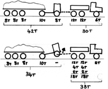 Axle Loadings.jpg