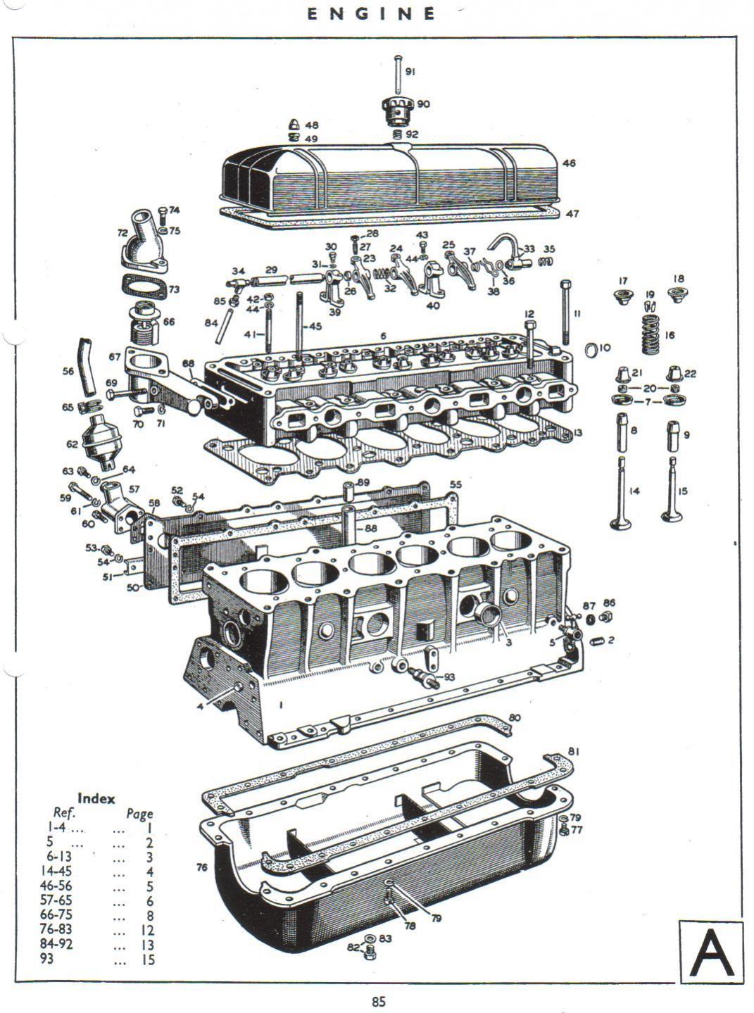 bedford mw 28hp engine help - british vehicles