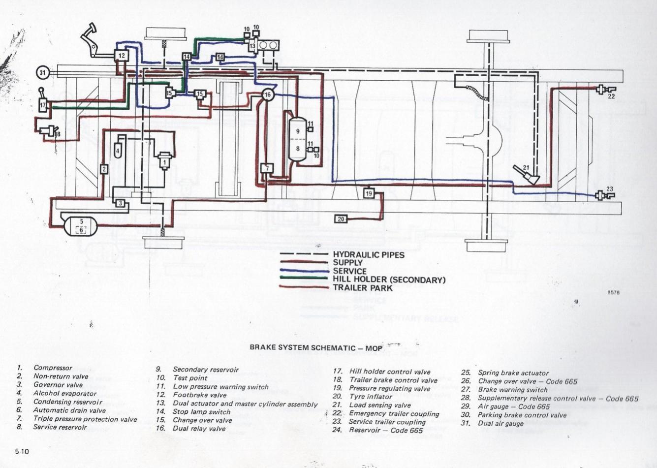 Bedford Mj Air Brake Problem British Vehicles Hmvf Historic Electric Relay Mjp Schematic