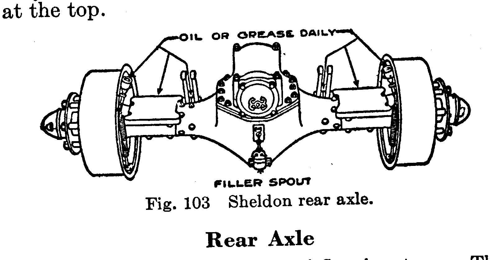 Sheldon Axle.JPG