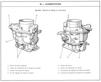 carburettor-controls.jpg