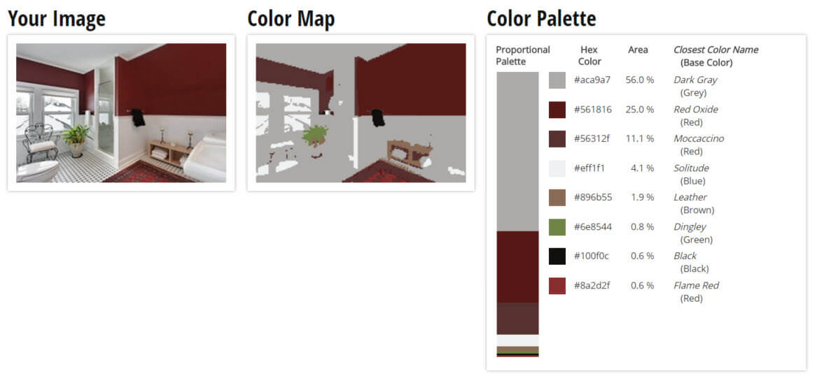 Color Palette for Red, White and Grey Bathroom Color Scheme