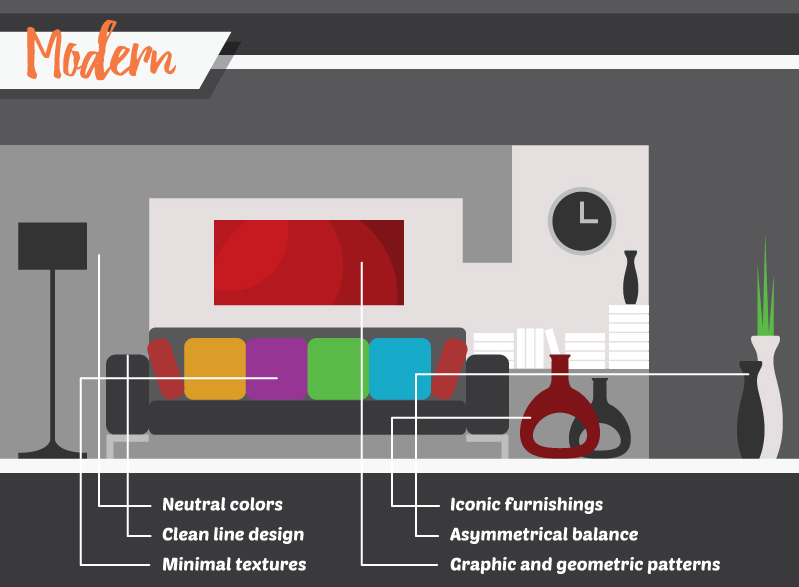 19 stripped down essential interior design rules design 101 for Modern house design rules