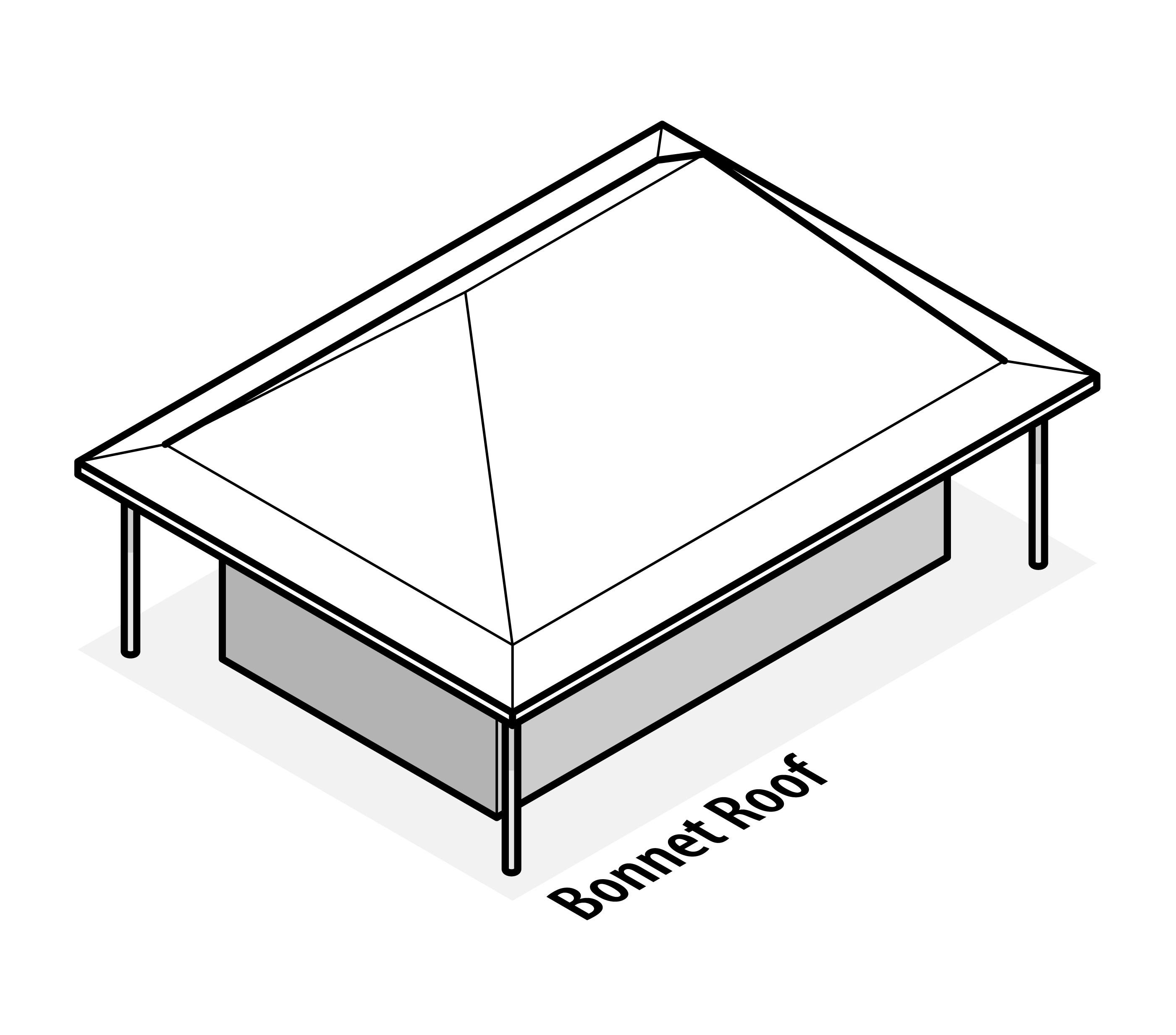 bonnet roof - Roof Line Designs