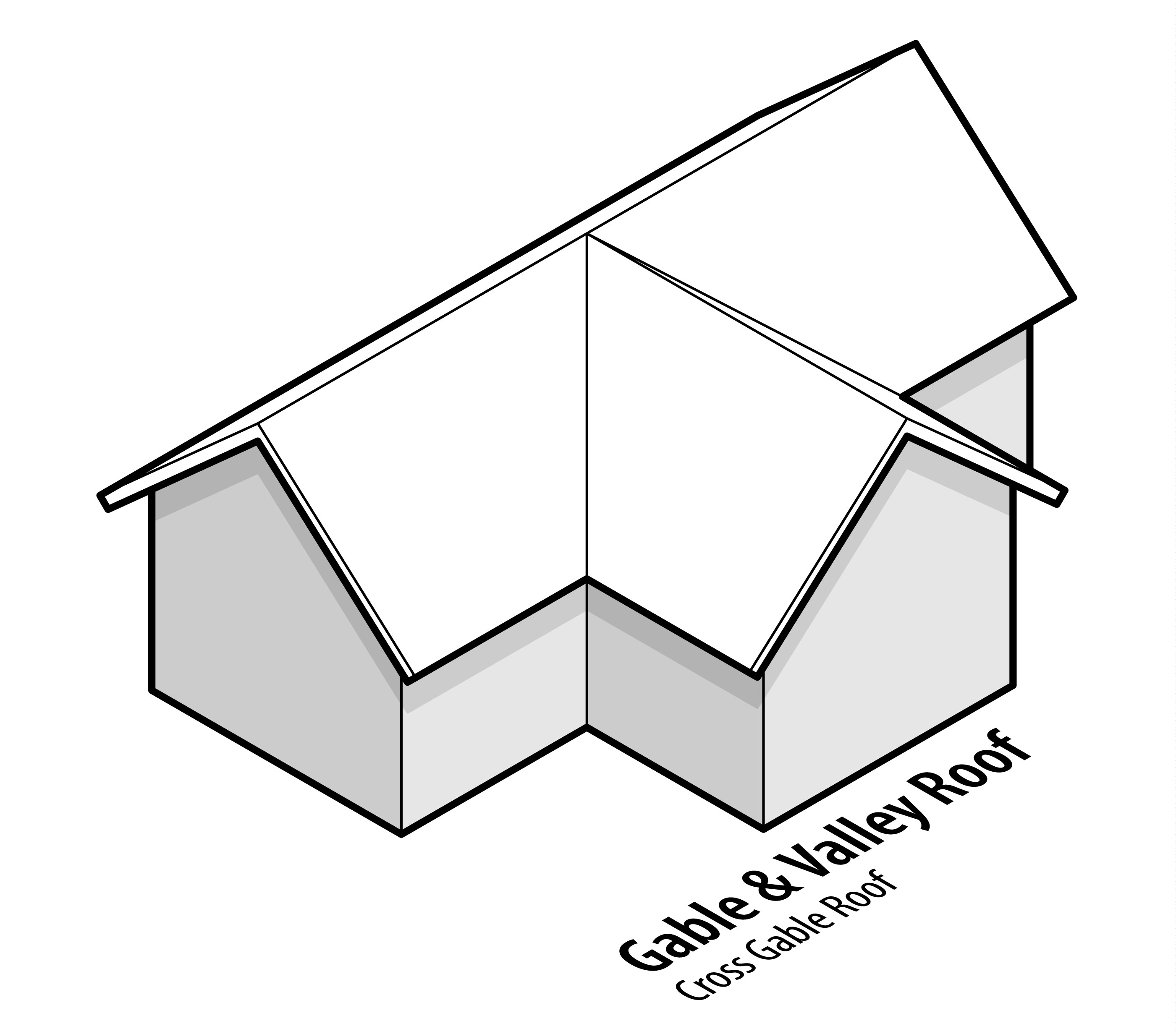Cross Gable Roof Design  sc 1 st  Home Stratosphere & 15 Types of Home Roof Designs (with Illustrations) memphite.com