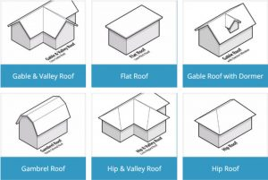 Types of Roof Designs Featured