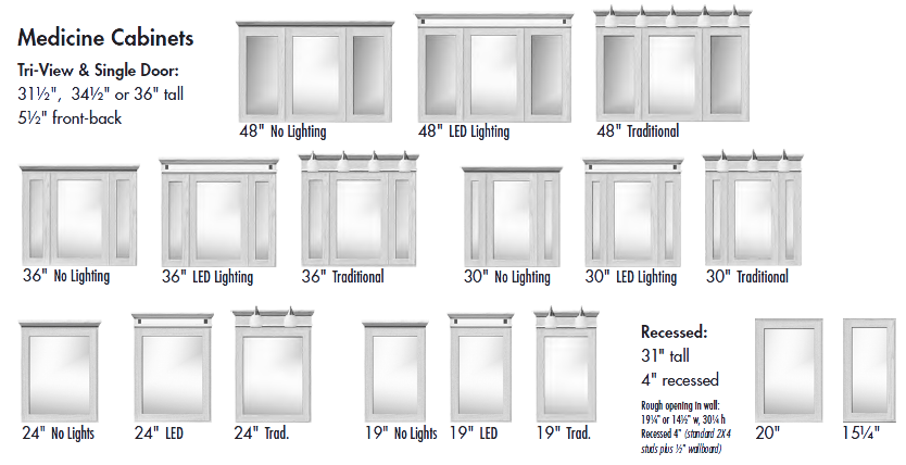 Sizes of Medicine Cabinets