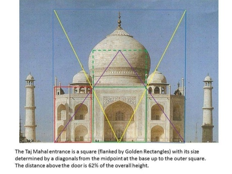 Golden Section Architecture utilizing the golden ratio in design : blog | transformations for