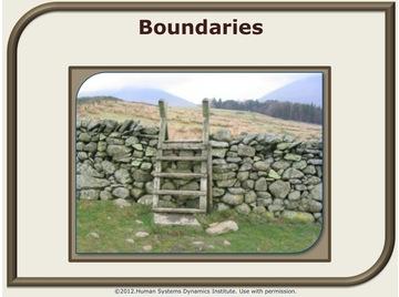 Boundaries.wiki.