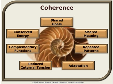 Coherence.wiki