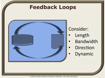 Feedback loops.wiki