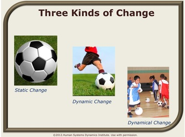 Tpes of change balls