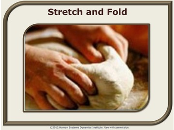 Stretch and fold.wiki
