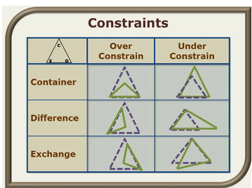 Constraints with triangle cde.001