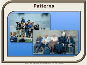 Patterns.wiki