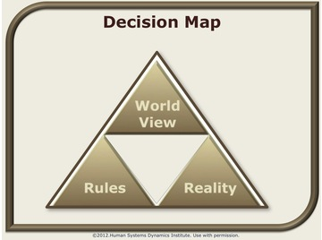 Decisionmap.wiki