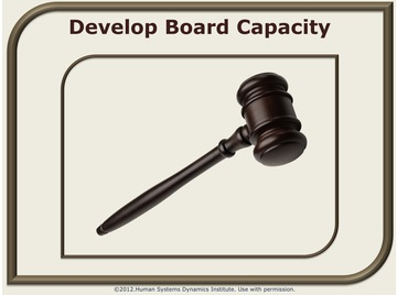 Board development.wiki