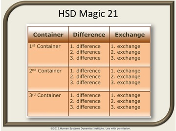 Hsd magic 21