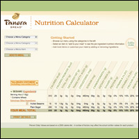 Check Out The Nutrition Calculator On The Panera Bread Website You Can Customize Your Order And Get The Exact Stats Panera Also Posts The Nutritional Info