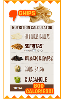 Chipotle Chips and Nutrition Calculator